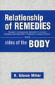 Relationship of Remedies/Robert Gibson Miller